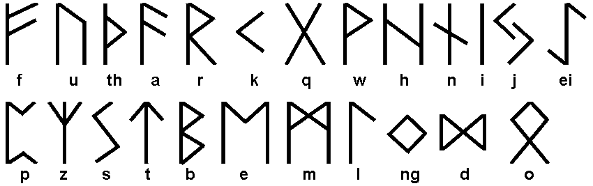 The equivalent of the Old Norse alphabet